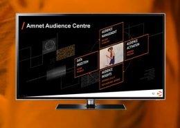amnet-ppt-thumb