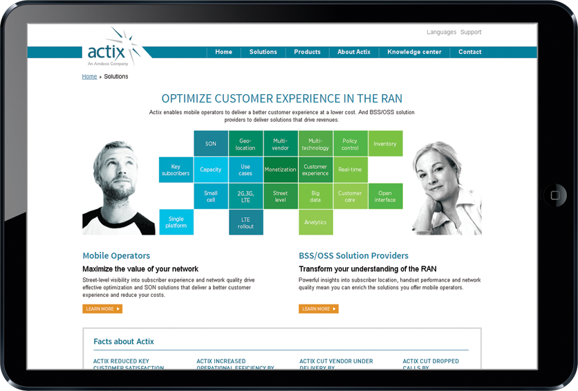 actix website