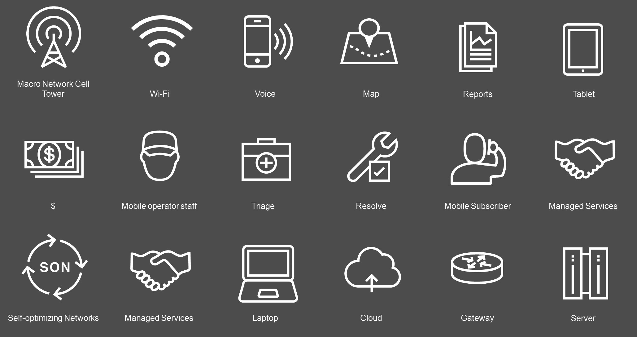 amdocs icons